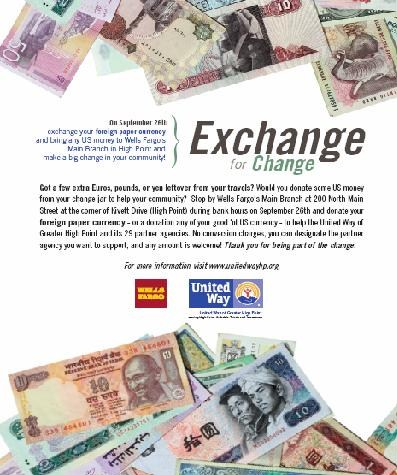 Wells Fargo International Currency Exchange Rates